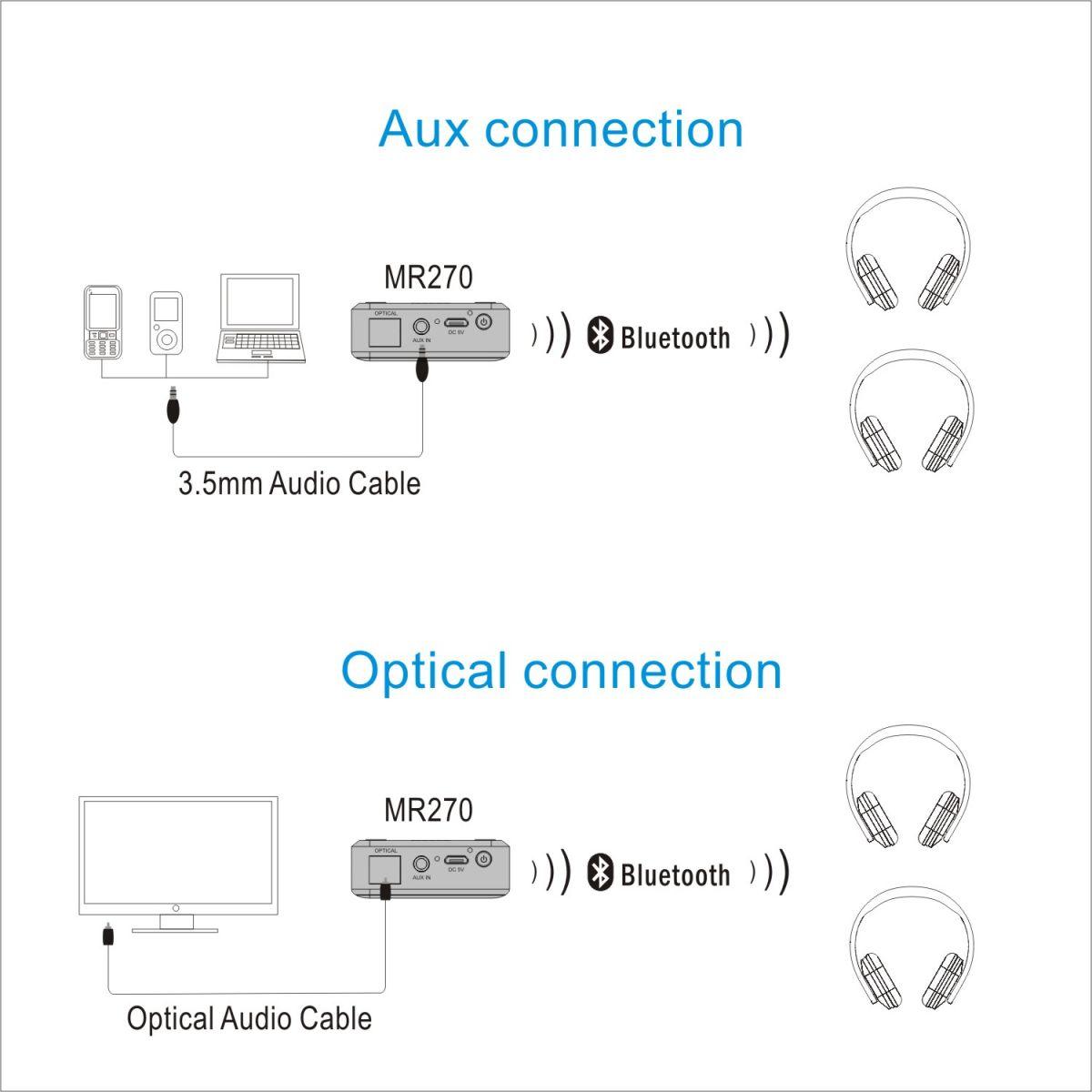 Portable Tv Freeview Digital Handheld Bluetooth 3 5mm Audio Cable Wiring Diagram Speakers Headphones Receiver Dab Radio Clock